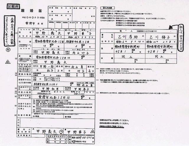 診断 名前 韓国 人